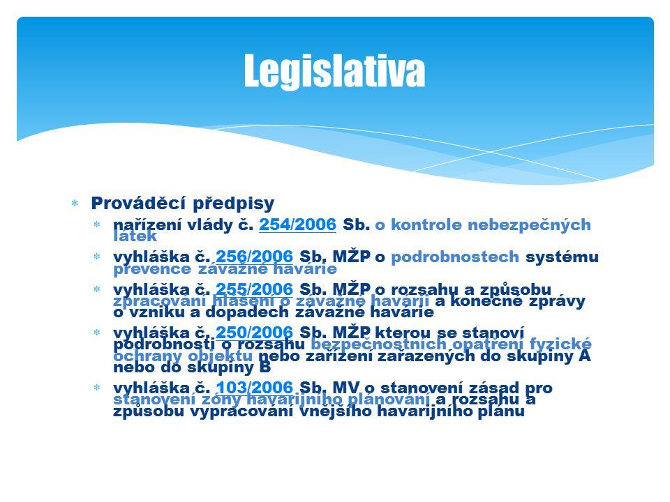  Prováděcí předpisy  nařízení vlády č. 254/2006 Sb.