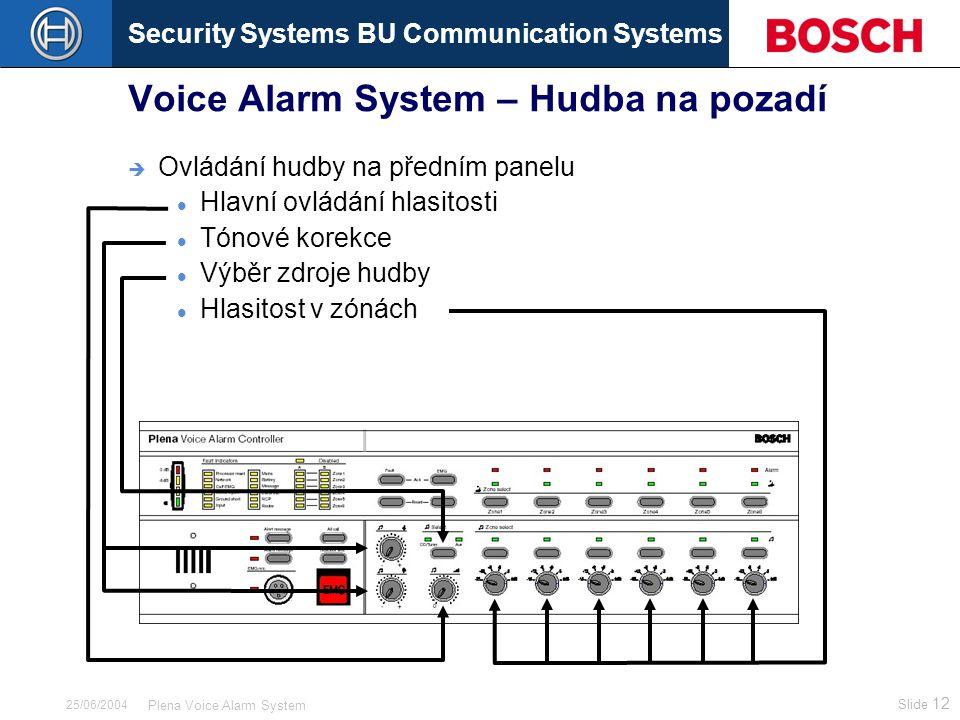 Security Systems BU Communication Systems Slide 12 Plena Voice Alarm System 25/06/2004 Voice Alarm System – Hudba na pozadí  Ovládání hudby na přední