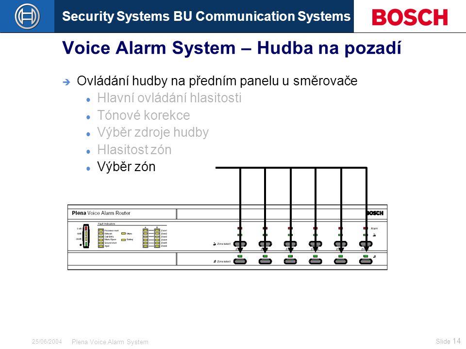 Security Systems BU Communication Systems Slide 14 Plena Voice Alarm System 25/06/2004 Voice Alarm System – Hudba na pozadí  Ovládání hudby na přední