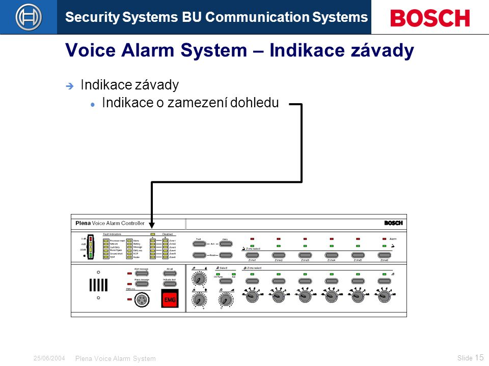 Security Systems BU Communication Systems Slide 15 Plena Voice Alarm System 25/06/2004 Voice Alarm System – Indikace závady  Indikace závady Indikace o zamezení dohledu