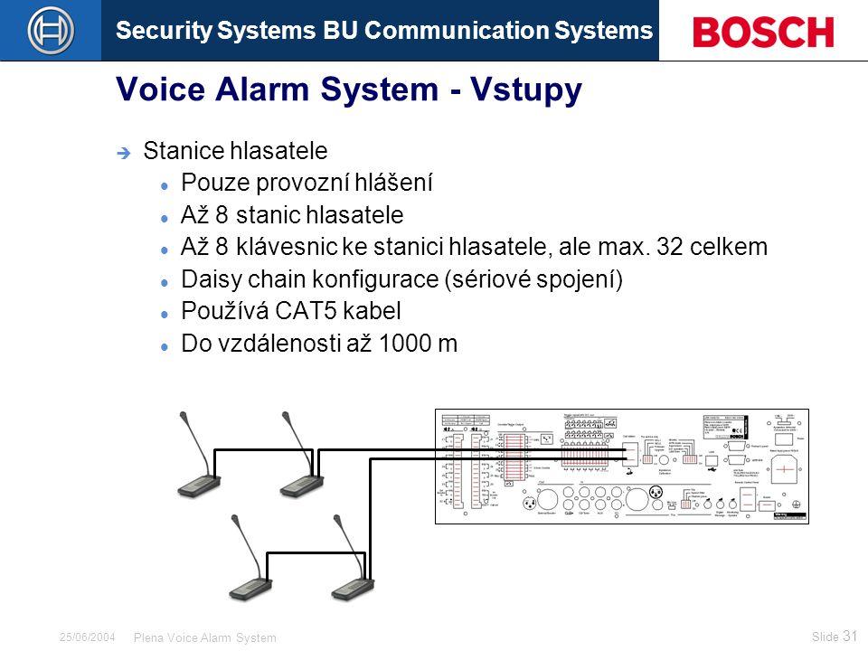 Security Systems BU Communication Systems Slide 31 Plena Voice Alarm System 25/06/2004 Voice Alarm System - Vstupy  Stanice hlasatele Pouze provozní hlášení Až 8 stanic hlasatele Až 8 klávesnic ke stanici hlasatele, ale max.