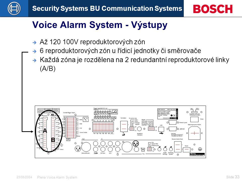 Security Systems BU Communication Systems Slide 33 Plena Voice Alarm System 25/06/2004 Voice Alarm System - Výstupy A B  Každá zóna je rozdělena na 2