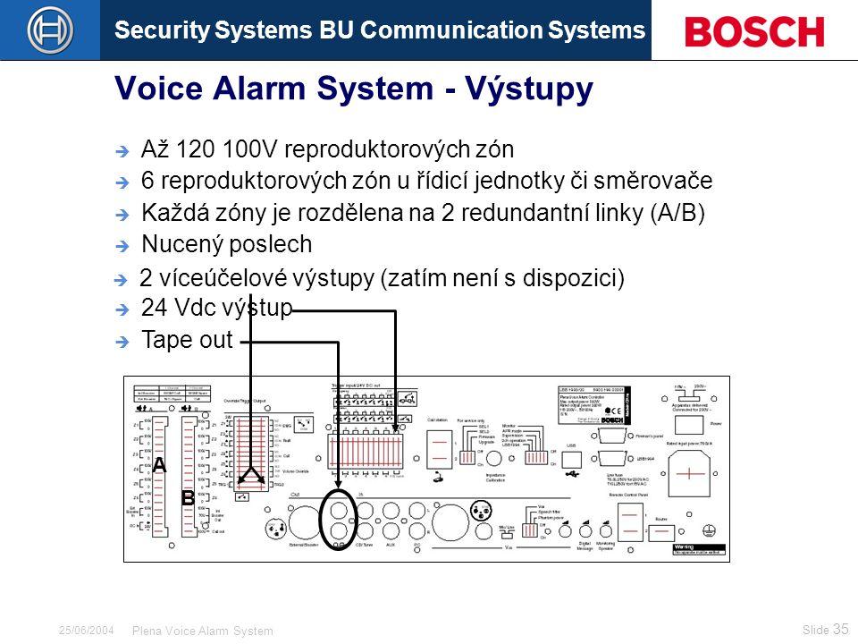 Security Systems BU Communication Systems Slide 35  Až 120 100V reproduktorových zón  6 reproduktorových zón u řídicí jednotky či směrovače  Každá zóny je rozdělena na 2 redundantní linky (A/B)  Nucený poslech  2 víceúčelové výstupy (zatím není s dispozici)  24 Vdc výstup Plena Voice Alarm System 25/06/2004  Tape out Voice Alarm System - Výstupy A B