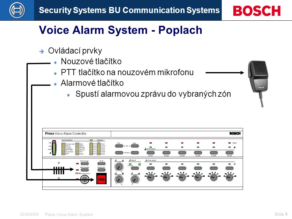 Security Systems BU Communication Systems Slide 5 Plena Voice Alarm System 25/06/2004 Voice Alarm System - Poplach  Ovládací prvky Nouzové tlačítko PTT tlačítko na nouzovém mikrofonu Alarmové tlačítko Varovné tlačítko Spustí varovnou zprávu do vybraných zón
