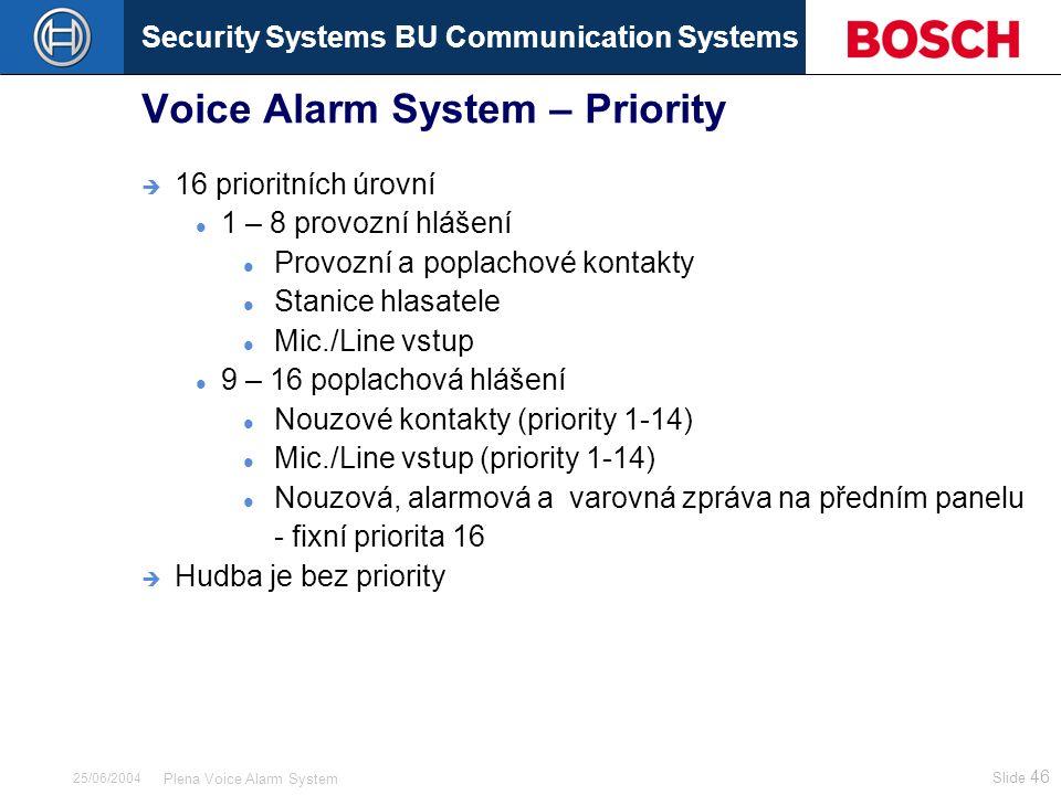 Security Systems BU Communication Systems Slide 46 Plena Voice Alarm System 25/06/2004 Voice Alarm System – Priority  16 prioritních úrovní 1 – 8 provozní hlášení Provozní a poplachové kontakty Stanice hlasatele Mic./Line vstup 9 – 16 poplachová hlášení Nouzové kontakty (priority 1-14) Mic./Line vstup (priority 1-14) Nouzová, alarmová a varovná zpráva na předním panelu - fixní priorita 16  Hudba je bez priority