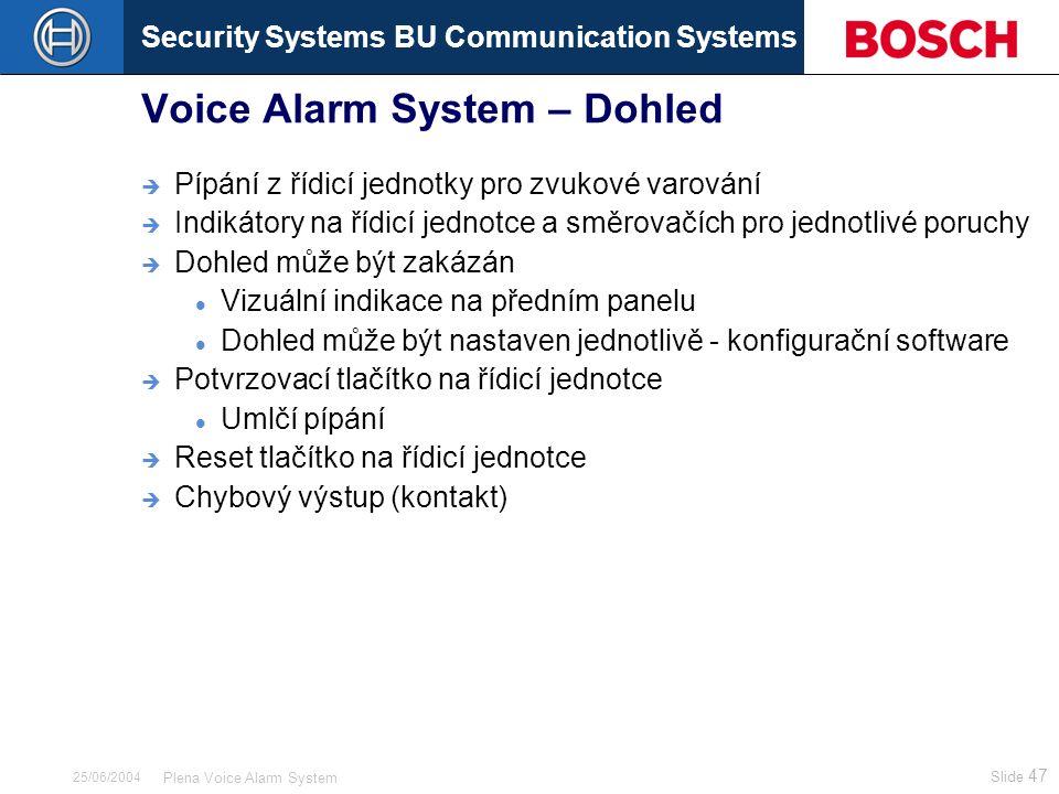 Security Systems BU Communication Systems Slide 47 Plena Voice Alarm System 25/06/2004 Voice Alarm System – Dohled  Pípání z řídicí jednotky pro zvuk