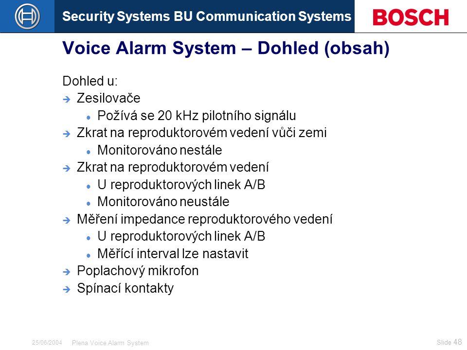 Security Systems BU Communication Systems Slide 48 Plena Voice Alarm System 25/06/2004 Voice Alarm System – Dohled (obsah) Dohled u:  Zesilovače Poží
