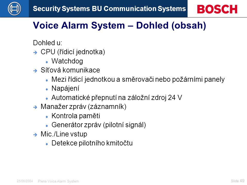Security Systems BU Communication Systems Slide 49 Plena Voice Alarm System 25/06/2004 Voice Alarm System – Dohled (obsah) Dohled u:  CPU (řídicí jed
