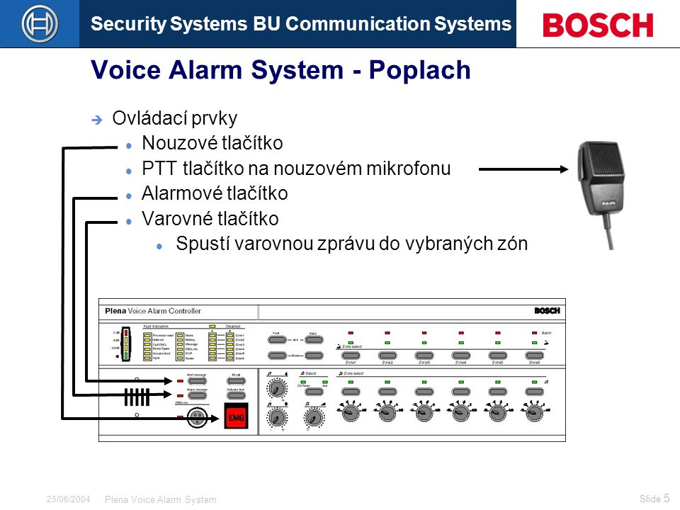 Security Systems BU Communication Systems Slide 6 Plena Voice Alarm System 25/06/2004 Voice Alarm System - Poplach  Ovládací prvky Nouzové tlačítko PTT tlačítko na nouzovém mikrofonu Alarmové tlačítko Varovné tlačítko Výběr zón