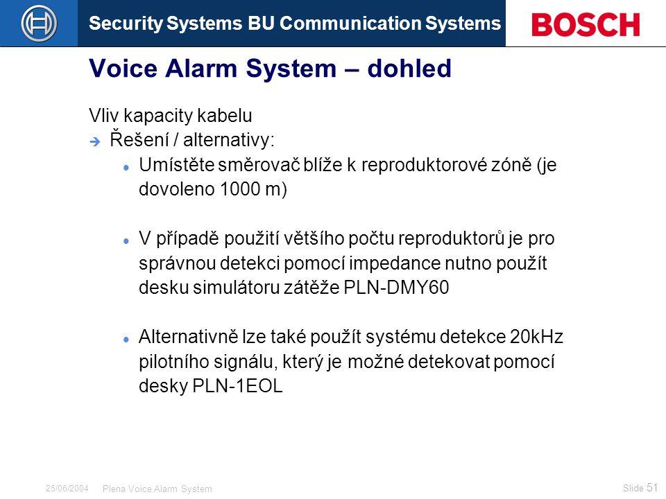 Security Systems BU Communication Systems Slide 51 Plena Voice Alarm System 25/06/2004 Voice Alarm System – dohled Vliv kapacity kabelu  Řešení / alternativy: Umístěte směrovač blíže k reproduktorové zóně (je dovoleno 1000 m) V případě použití většího počtu reproduktorů je pro správnou detekci pomocí impedance nutno použít desku simulátoru zátěže PLN-DMY60 Alternativně lze také použít systému detekce 20kHz pilotního signálu, který je možné detekovat pomocí desky PLN-1EOL