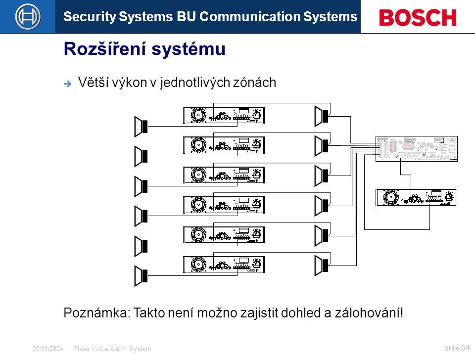 Security Systems BU Communication Systems Slide 54 Plena Voice Alarm System 25/06/2004 Rozšíření systému  Větší výkon v jednotlivých zónách Poznámka: Takto není možno zajistit dohled a zálohování!