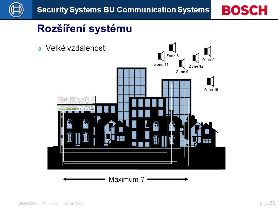 Security Systems BU Communication Systems Slide 56 Plena Voice Alarm System 25/06/2004 Rozšíření systému  Velké vzdálenosti Zone 7Zone 8Zone 9Zone 10Zone 11Zone 12 Maximum