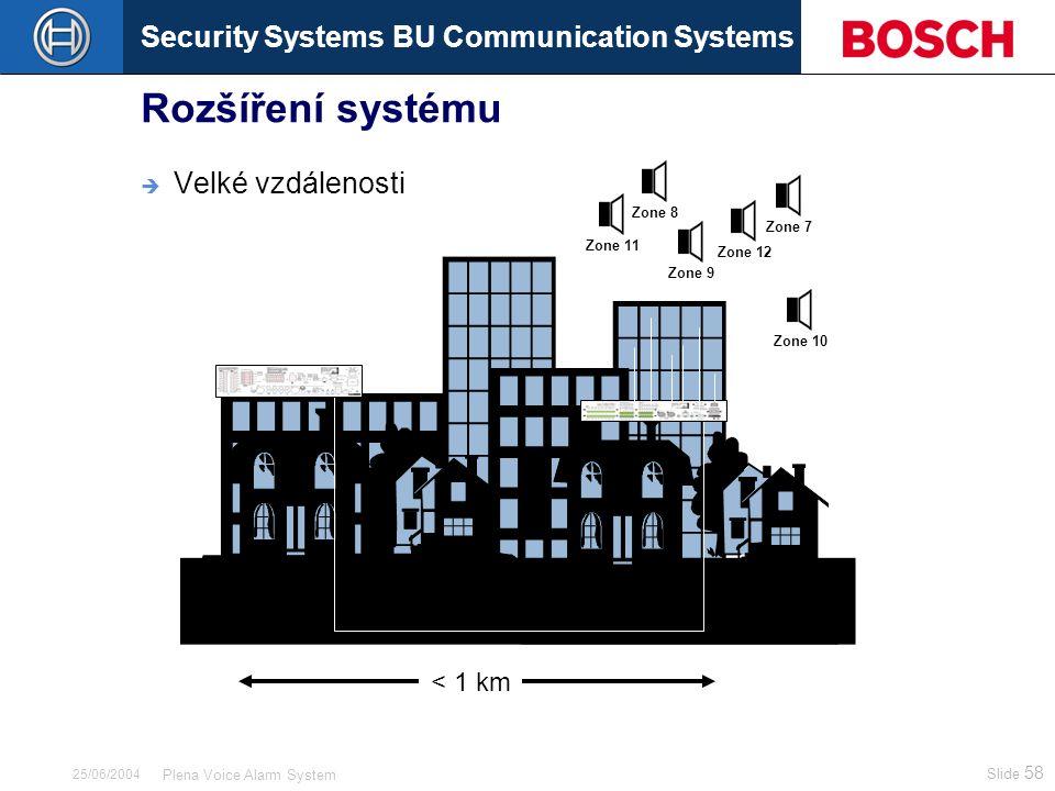 Security Systems BU Communication Systems Slide 58 Plena Voice Alarm System 25/06/2004 Rozšíření systému  Velké vzdálenosti Zone 7Zone 8Zone 9Zone 10