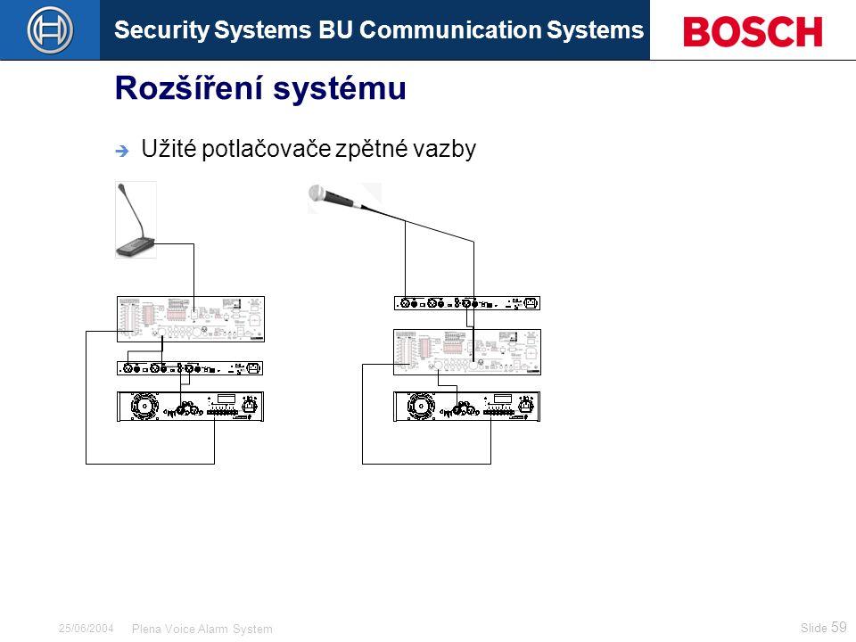 Security Systems BU Communication Systems Slide 59 Plena Voice Alarm System 25/06/2004 Rozšíření systému  Užité potlačovače zpětné vazby