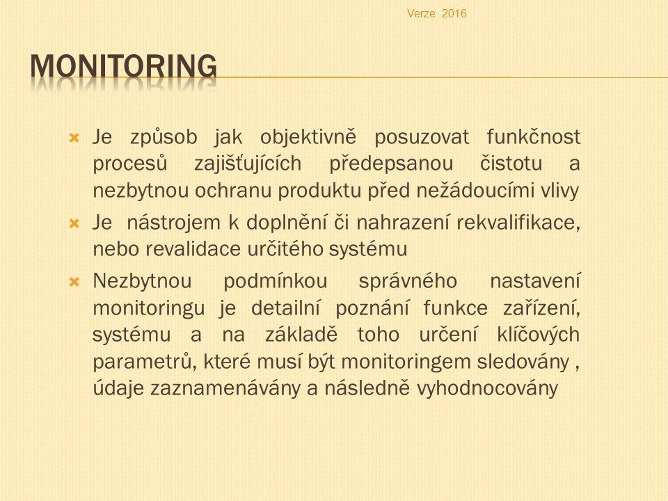  Je způsob jak objektivně posuzovat funkčnost procesů zajišťujících předepsanou čistotu a nezbytnou ochranu produktu před nežádoucími vlivy  Je nástrojem k doplnění či nahrazení rekvalifikace, nebo revalidace určitého systému  Nezbytnou podmínkou správného nastavení monitoringu je detailní poznání funkce zařízení, systému a na základě toho určení klíčových parametrů, které musí být monitoringem sledovány, údaje zaznamenávány a následně vyhodnocovány Verze 2016