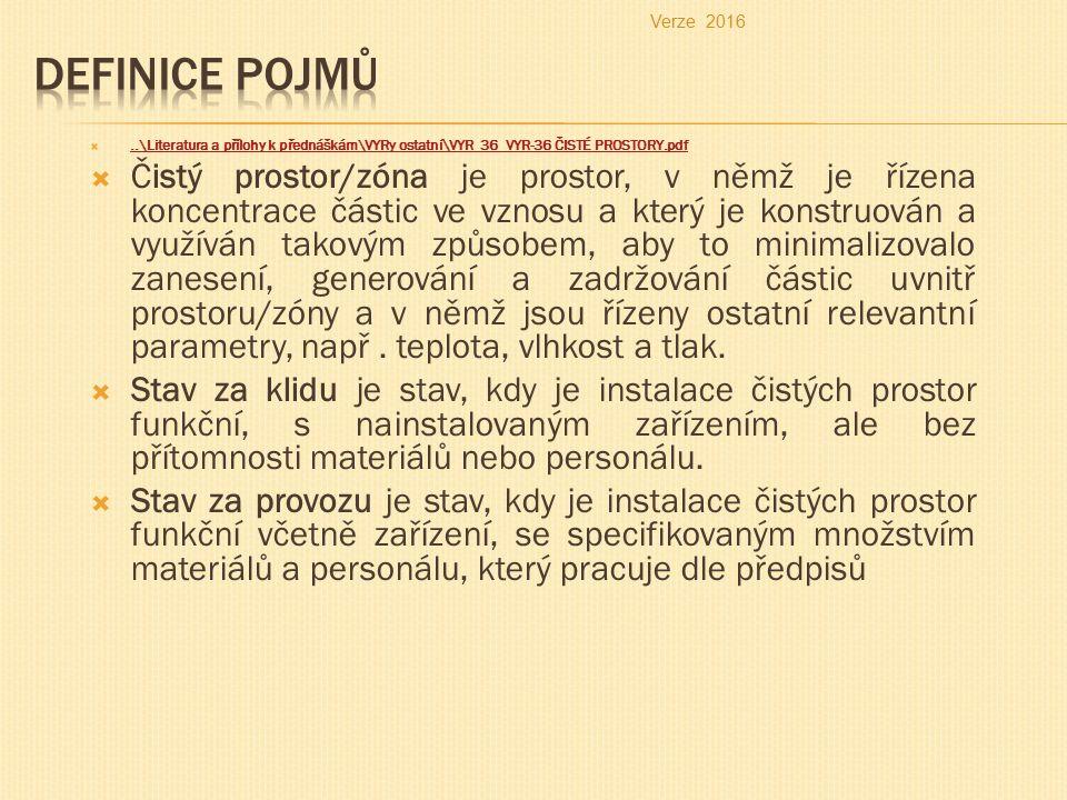 ..\Literatura a přílohy k přednáškám\VYRy ostatní\VYR_36_VYR-36 ČISTÉ PROSTORY.pdf..\Literatura a přílohy k přednáškám\VYRy ostatní\VYR_36_VYR-36 ČISTÉ PROSTORY.pdf  Čistý prostor/zóna je prostor, v němž je řízena koncentrace částic ve vznosu a který je konstruován a využíván takovým způsobem, aby to minimalizovalo zanesení, generování a zadržování částic uvnitř prostoru/zóny a v němž jsou řízeny ostatní relevantní parametry, např.