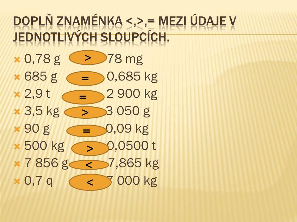  Váha osobní  Váha obchodní  Váhy rovnoramenné  Váhy kuchyňské