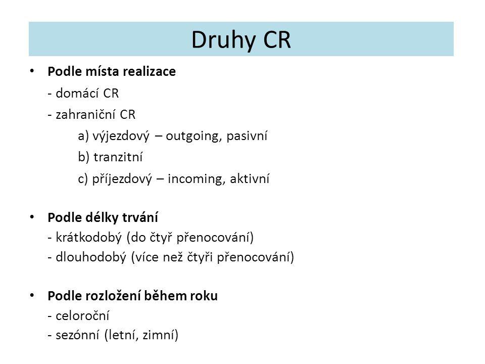 Druhy CR Podle místa realizace - domácí CR - zahraniční CR a) výjezdový – outgoing, pasivní b) tranzitní c) příjezdový – incoming, aktivní Podle délky