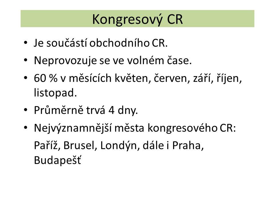 Kongresový CR Je součástí obchodního CR. Neprovozuje se ve volném čase. 60 % v měsících květen, červen, září, říjen, listopad. Průměrně trvá 4 dny. Ne
