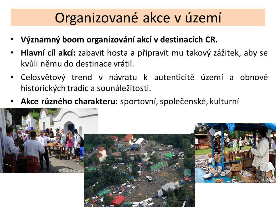 Organizované akce v území Významný boom organizování akcí v destinacích CR. Hlavní cíl akcí: zabavit hosta a připravit mu takový zážitek, aby se kvůli