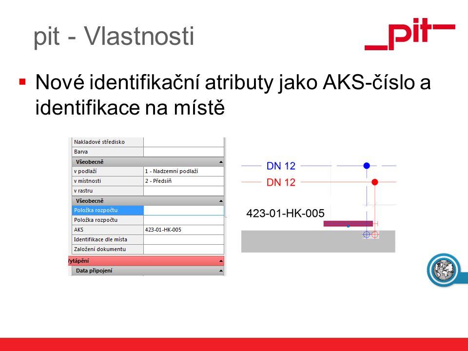 www.pit.de  Nové identifikační atributy jako AKS-číslo a identifikace na místě pit - Vlastnosti