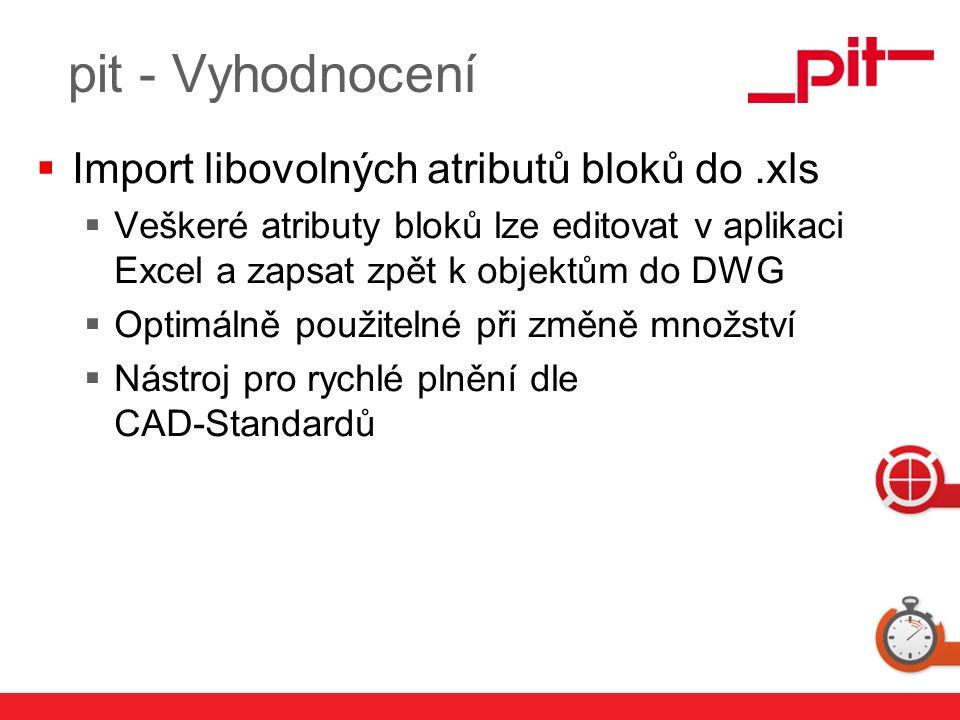 www.pit.de  Import libovolných atributů bloků do.xls  Veškeré atributy bloků lze editovat v aplikaci Excel a zapsat zpět k objektům do DWG  Optimálně použitelné při změně množství  Nástroj pro rychlé plnění dle CAD-Standardů pit - Vyhodnocení