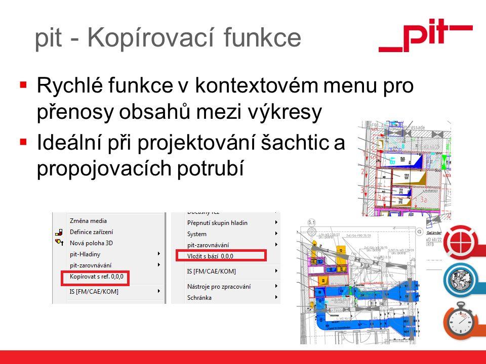 www.pit.de  Rychlé funkce v kontextovém menu pro přenosy obsahů mezi výkresy  Ideální při projektování šachtic a propojovacích potrubí pit - Kopírovací funkce