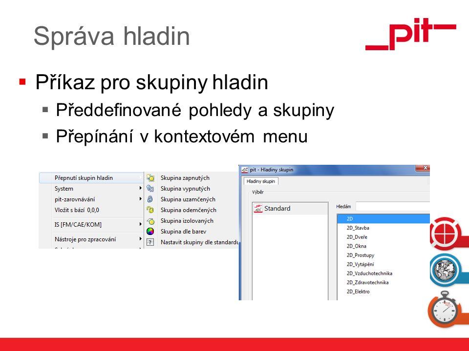 www.pit.de  Příkaz pro skupiny hladin  Předdefinované pohledy a skupiny  Přepínání v kontextovém menu Správa hladin