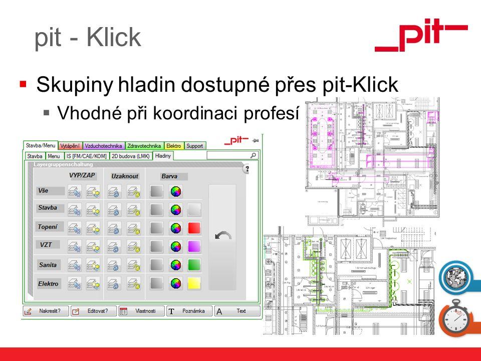 www.pit.de  Skupiny hladin dostupné přes pit-Klick  Vhodné při koordinaci profesí pit - Klick