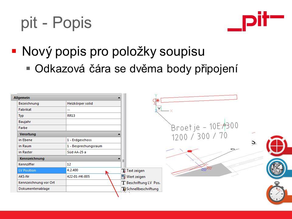 www.pit.de  Nový popis pro položky soupisu  Odkazová čára se dvěma body připojení pit - Popis