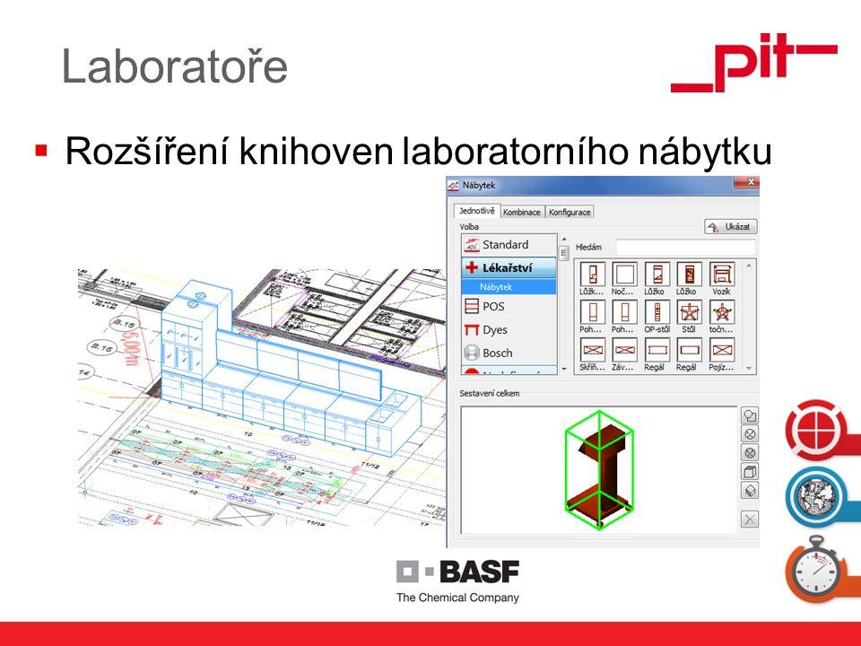 www.pit.de  Rozšíření knihoven laboratorního nábytku Laboratoře