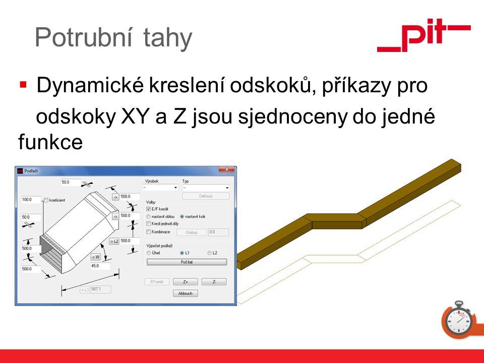 www.pit.de  Dynamické kreslení odskoků, příkazy pro odskoky XY a Z jsou sjednoceny do jedné funkce Potrubní tahy