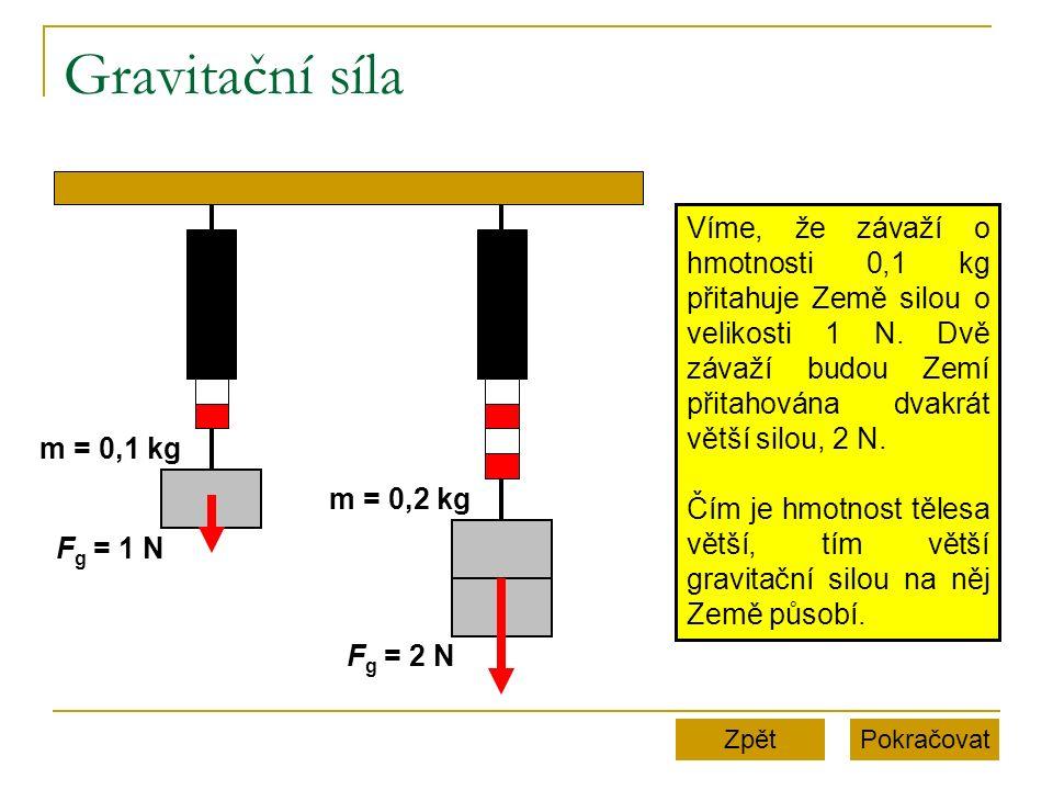 Gravitační síla Pokračovat m = 0,1 kg F g = 1 N m = 0,2 kg F g = 2 N Víme, že závaží o hmotnosti 0,1 kg přitahuje Země silou o velikosti 1 N. Dvě záva