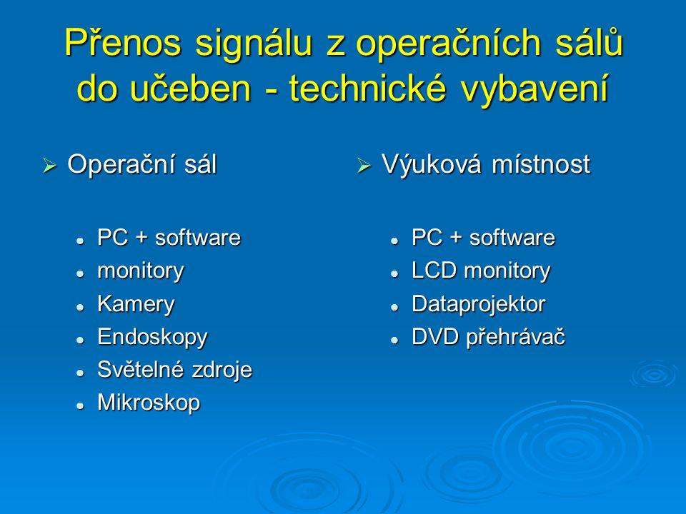 Přenos signálu z operačních sálů do učeben - technické vybavení  Operační sál PC + software PC + software monitory monitory Kamery Kamery Endoskopy E