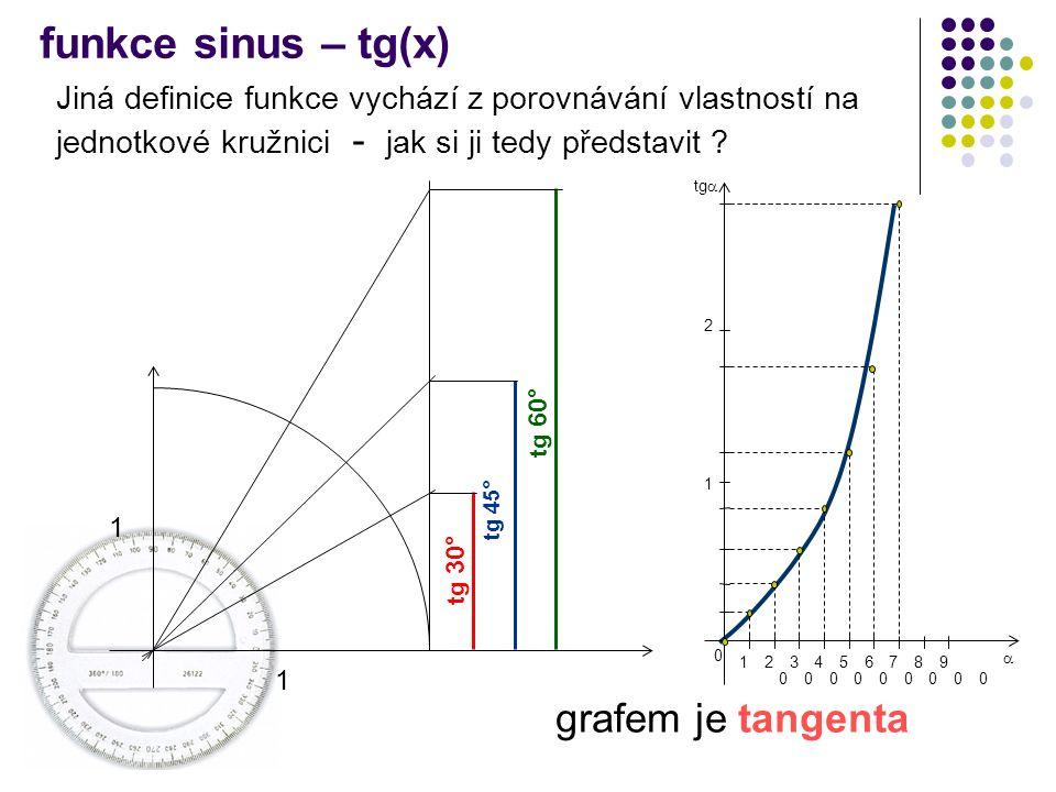 funkce sinus – tg(x) Jiná definice funkce vychází z porovnávání vlastností na jednotkové kružnici - jak si ji tedy představit ? grafem je tangenta 101