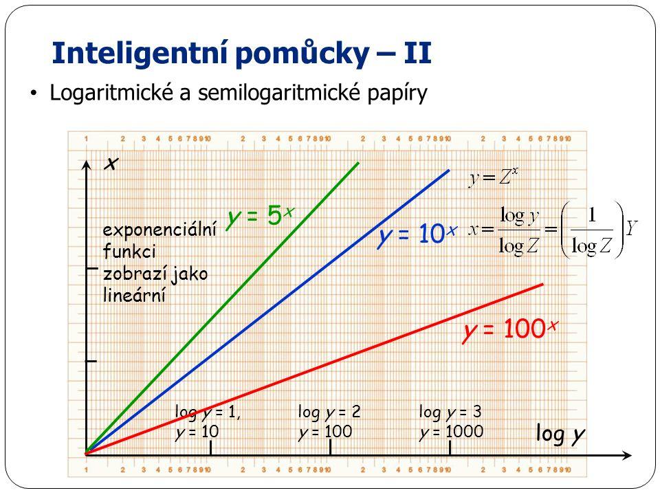 """""""Mezní"""" pojmy – úroveň 2 - VII Logaritmické a semilogaritmické papíry x log y log y = 1, y = 10 log y = 2 y = 100 log y = 3 y = 1000 y = 5 x y = 10 x"""