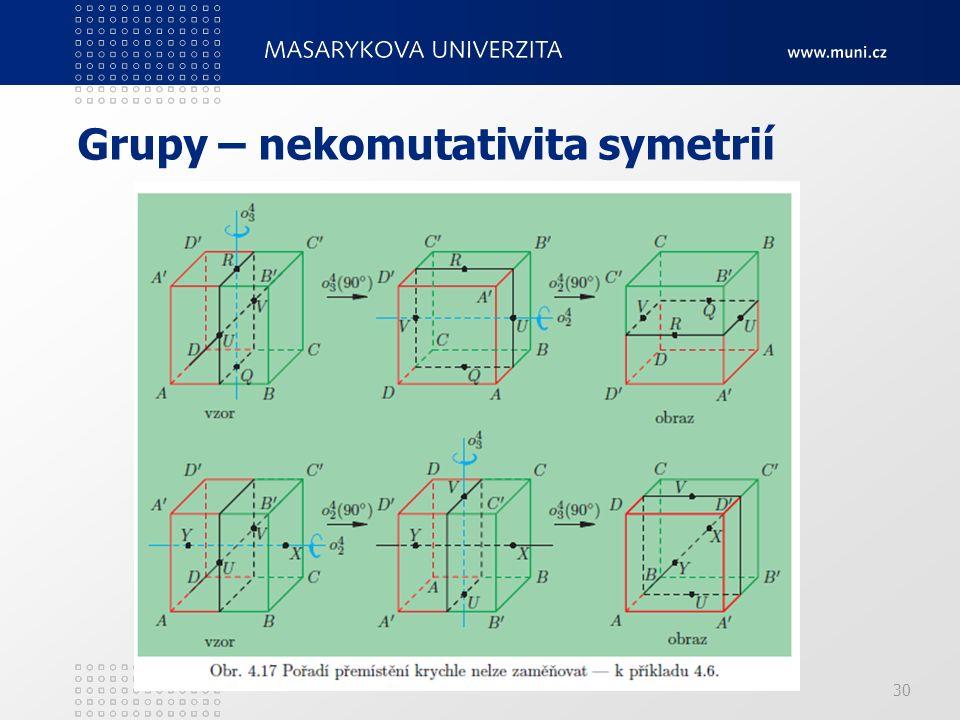 Grupy – nekomutativita symetrií 30