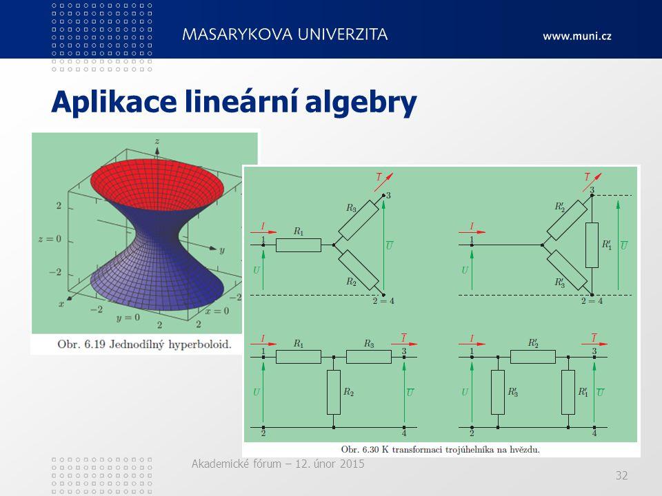 Aplikace lineární algebry Akademické fórum – 12. únor 2015 32