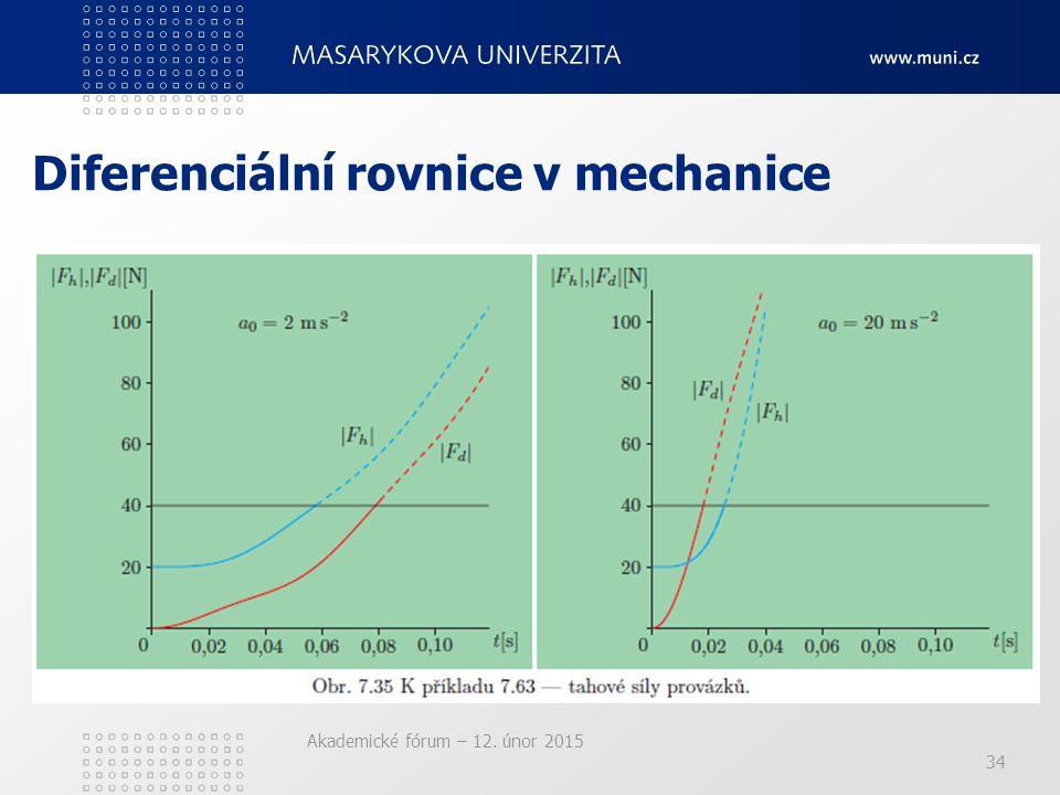Diferenciální rovnice v mechanice Akademické fórum – 12. únor 2015 34