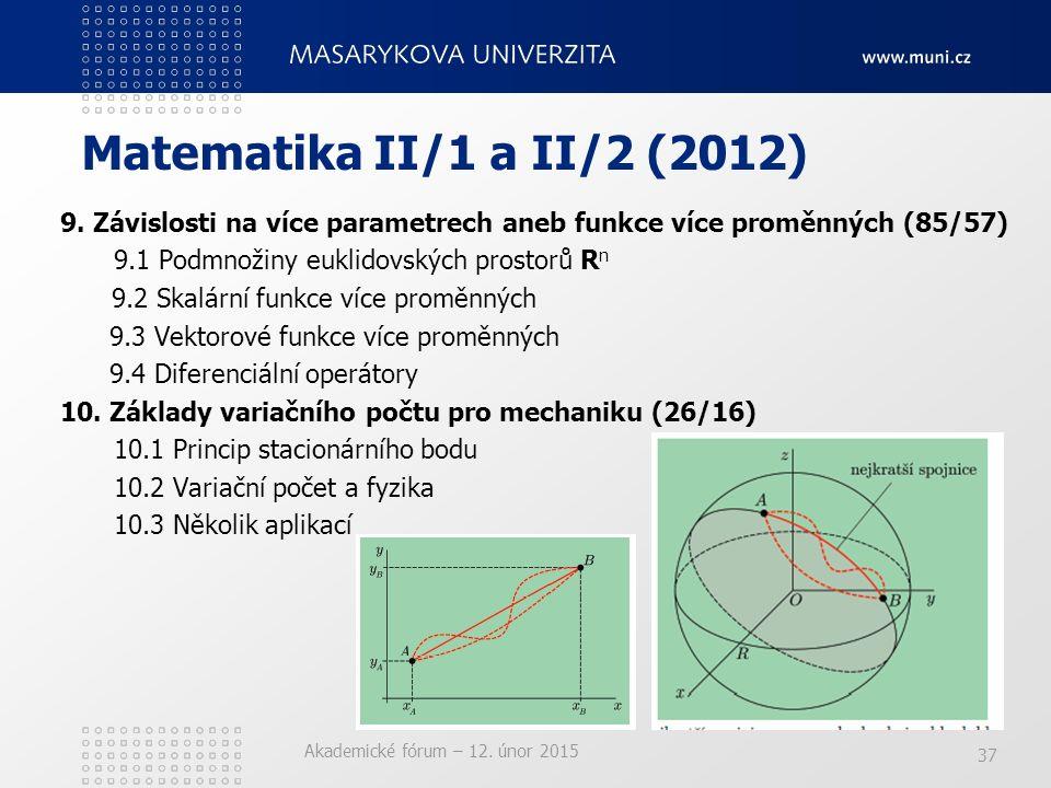 Akademické fórum – 12. únor 2015 Matematika II/1 a II/2 (2012) 9. Závislosti na více parametrech aneb funkce více proměnných (85/57) 9.1 Podmnožiny eu