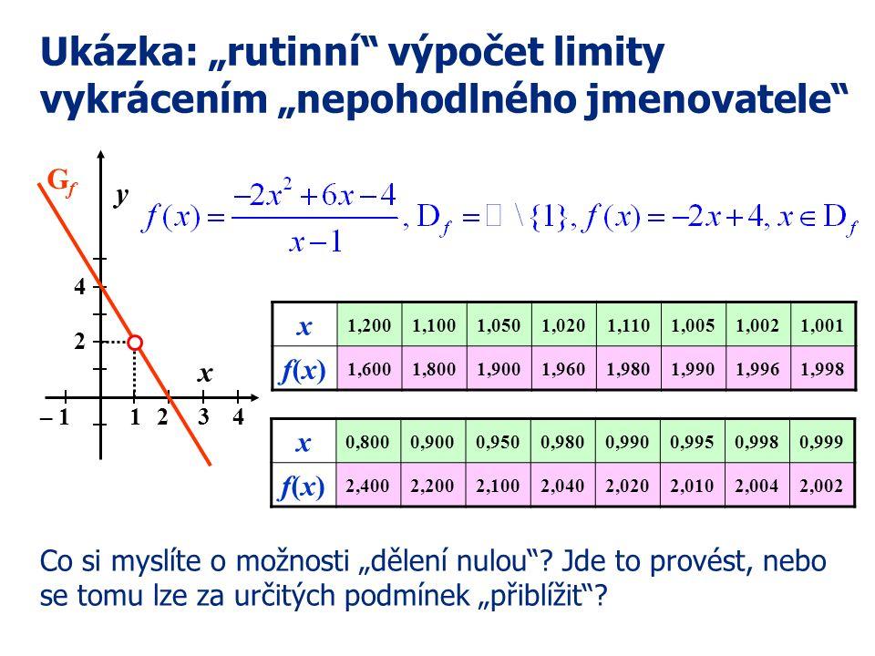 """Ukázka: """"rutinní"""" výpočet limity vykrácením """"nepohodlného jmenovatele"""" x y 1234– 1 2 4 x 1,2001,1001,0501,0201,1101,0051,0021,001 f(x)f(x) 1,6001,8001"""