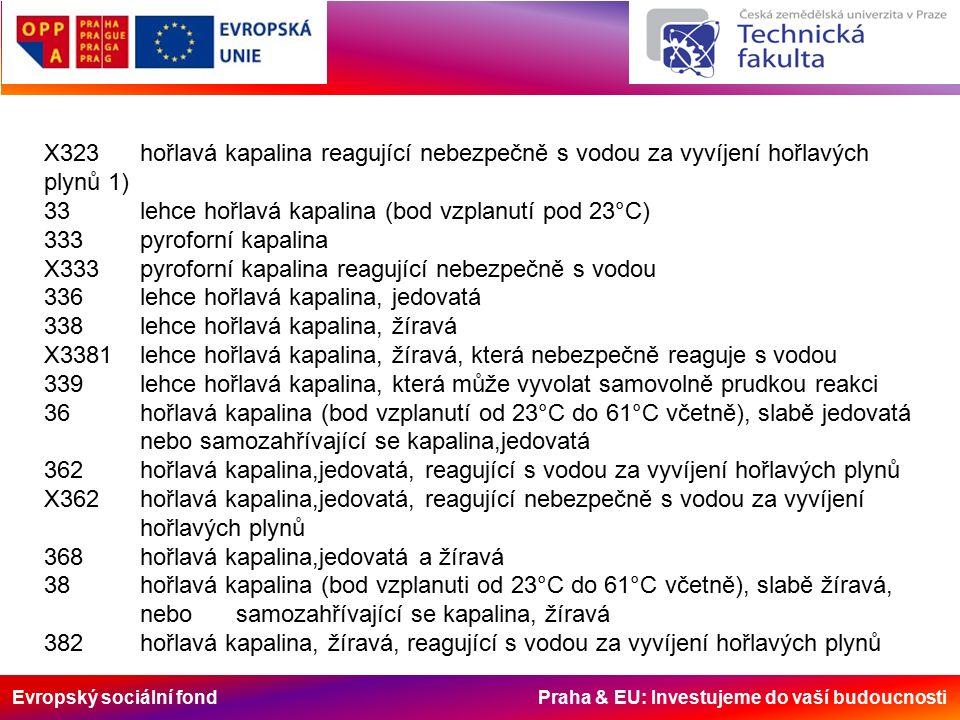 Evropský sociální fond Praha & EU: Investujeme do vaší budoucnosti X323hořlavá kapalina reagující nebezpečně s vodou za vyvíjení hořlavých plynů 1) 33lehce hořlavá kapalina (bod vzplanutí pod 23°C) 333pyroforní kapalina X333pyroforní kapalina reagující nebezpečně s vodou 336lehce hořlavá kapalina, jedovatá 338lehce hořlavá kapalina, žíravá X3381lehce hořlavá kapalina, žíravá, která nebezpečně reaguje s vodou 339lehce hořlavá kapalina, která může vyvolat samovolně prudkou reakci 36hořlavá kapalina (bod vzplanutí od 23°C do 61°C včetně), slabě jedovatá nebo samozahřívající se kapalina,jedovatá 362hořlavá kapalina,jedovatá, reagující s vodou za vyvíjení hořlavých plynů X362hořlavá kapalina,jedovatá, reagující nebezpečně s vodou za vyvíjení hořlavých plynů 368hořlavá kapalina,jedovatá a žíravá 38hořlavá kapalina (bod vzplanuti od 23°C do 61°C včetně), slabě žíravá, nebo samozahřívající se kapalina, žíravá 382hořlavá kapalina, žíravá, reagující s vodou za vyvíjení hořlavých plynů