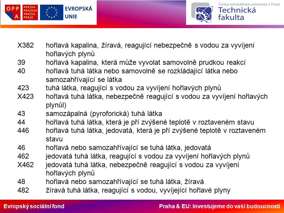Evropský sociální fond Praha & EU: Investujeme do vaší budoucnosti X382hořlavá kapalina, žíravá, reagující nebezpečně s vodou za vyvíjení hořlavých plynů 39hořlavá kapalina, která může vyvolat samovolně prudkou reakcí 40hořlavá tuhá látka nebo samovolně se rozkládající látka nebo samozahřívající se látka 423tuhá látka, reagující s vodou za vyvíjení hořlavých plynů X423hořlavá tuhá látka, nebezpečně reagující s vodou za vyvíjení hořlavých plynůl) 43samozápalná (pyroforická) tuhá látka 44hořlavá tuhá látka, která je pří zvýšené teplotě v roztaveném stavu 446hořlavá tuhá látka, jedovatá, která je pří zvýšené teplotě v roztaveném stavu 46hořlavá nebo samozahřívající se tuhá látka, jedovatá 462jedovatá tuhá látka, reagující s vodou za vyvíjení hořlavých plynů X462jedovatá tuhá látka, nebezpečně reagující s vodou za vyvíjení hořlavých plynů 48hořlavá nebo samozahřívající se tuhá látka, žíravá 482žíravá tuhá látka, reagující s vodou, vyvíjející hořlavé plyny