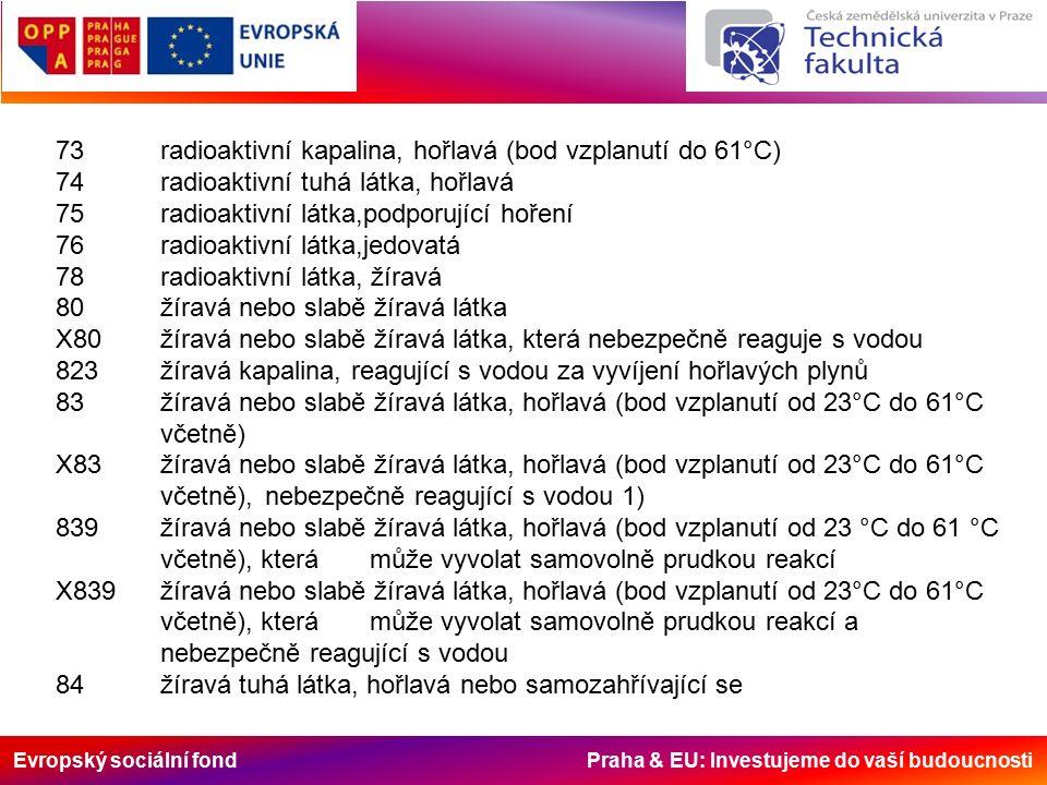 Evropský sociální fond Praha & EU: Investujeme do vaší budoucnosti 73radioaktivní kapalina, hořlavá (bod vzplanutí do 61°C) 74radioaktivní tuhá látka, hořlavá 75radioaktivní látka,podporující hoření 76radioaktivní látka,jedovatá 78radioaktivní látka, žíravá 80žíravá nebo slabě žíravá látka X80žíravá nebo slabě žíravá látka, která nebezpečně reaguje s vodou 823žíravá kapalina, reagující s vodou za vyvíjení hořlavých plynů 83žíravá nebo slabě žíravá látka, hořlavá (bod vzplanutí od 23°C do 61°C včetně) X83žíravá nebo slabě žíravá látka, hořlavá (bod vzplanutí od 23°C do 61°C včetně), nebezpečně reagující s vodou 1) 839žíravá nebo slabě žíravá látka, hořlavá (bod vzplanutí od 23 °C do 61 °C včetně), která může vyvolat samovolně prudkou reakcí X839žíravá nebo slabě žíravá látka, hořlavá (bod vzplanutí od 23°C do 61°C včetně), která může vyvolat samovolně prudkou reakcí a nebezpečně reagující s vodou 84žíravá tuhá látka, hořlavá nebo samozahřívající se