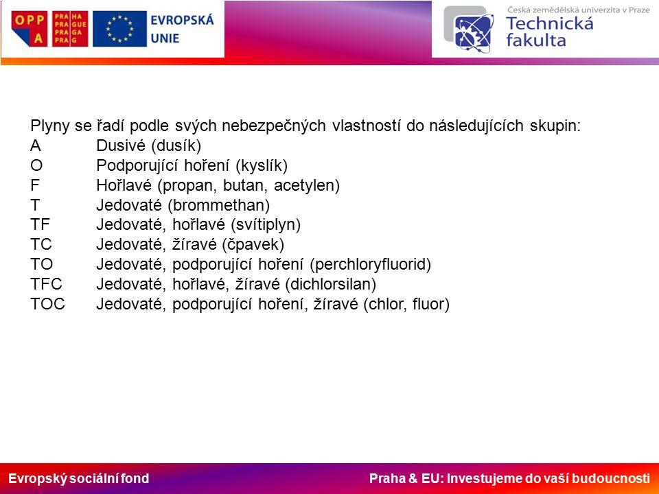 Evropský sociální fond Praha & EU: Investujeme do vaší budoucnosti Plyny se řadí podle svých nebezpečných vlastností do následujících skupin: ADusivé (dusík) OPodporující hoření (kyslík) FHořlavé (propan, butan, acetylen) TJedovaté (brommethan) TFJedovaté, hořlavé (svítiplyn) TCJedovaté, žíravé (čpavek) TOJedovaté, podporující hoření (perchloryfluorid) TFCJedovaté, hořlavé, žíravé (dichlorsilan) TOCJedovaté, podporující hoření, žíravé (chlor, fluor)