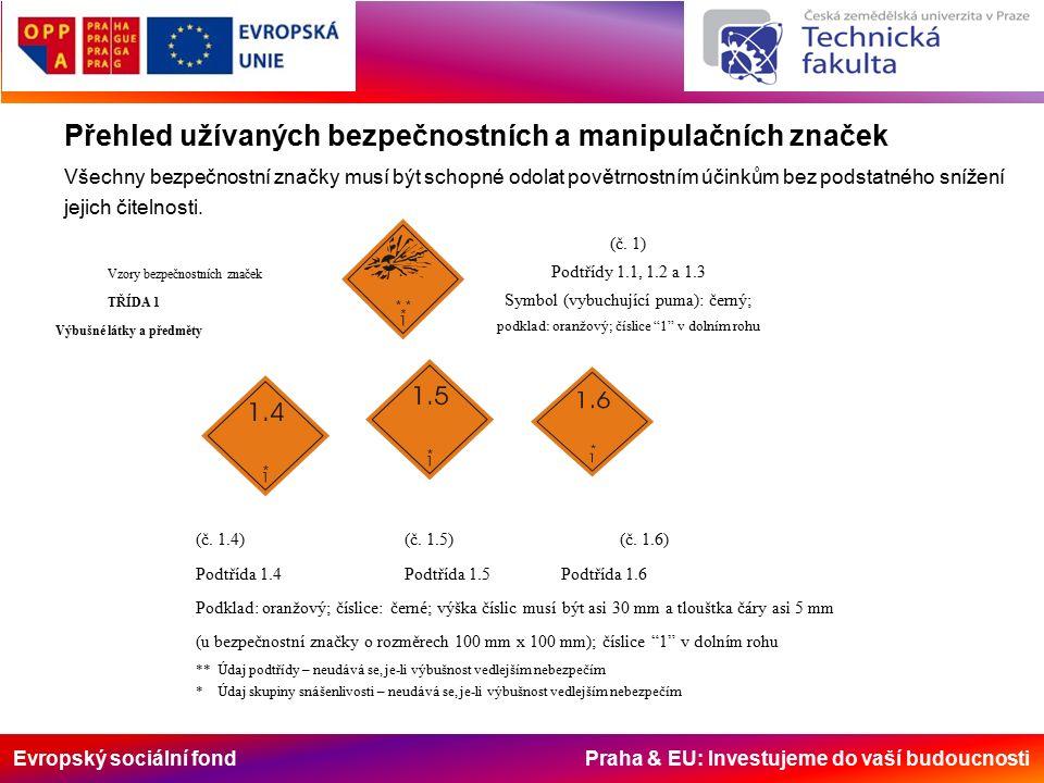 Evropský sociální fond Praha & EU: Investujeme do vaší budoucnosti Přehled užívaných bezpečnostních a manipulačních značek Všechny bezpečnostní značky musí být schopné odolat povětrnostním účinkům bez podstatného snížení jejich čitelnosti.