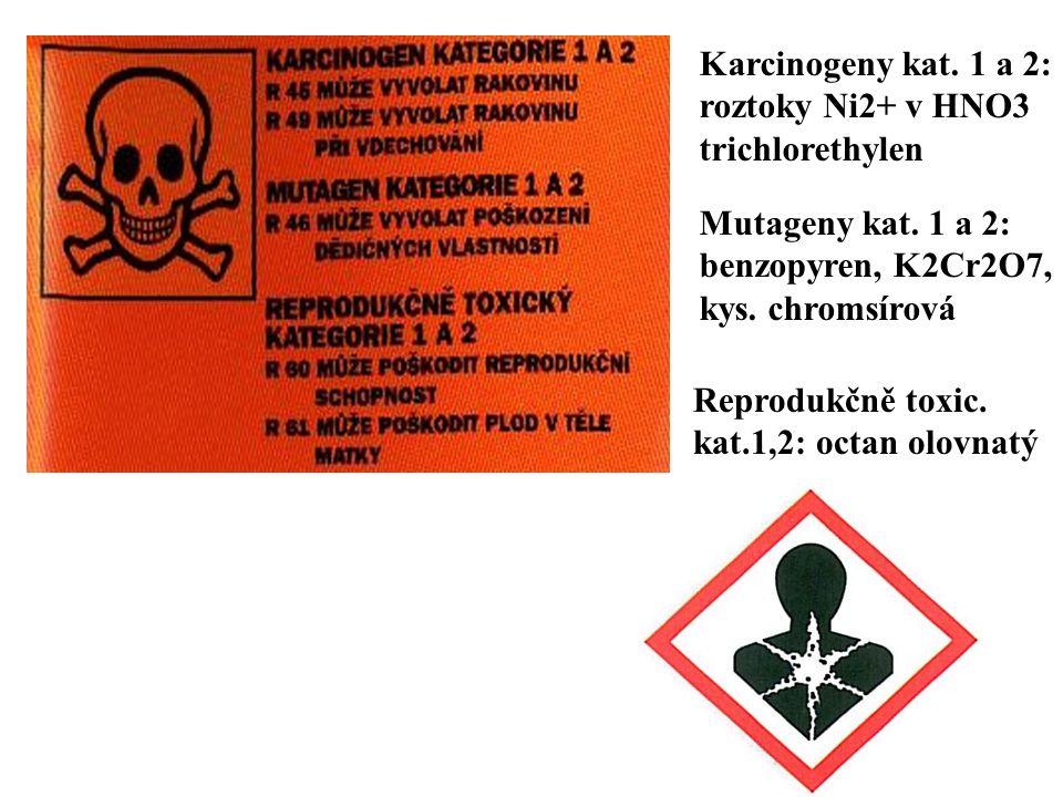 Karcinogeny kat. 1 a 2: roztoky Ni2+ v HNO3 trichlorethylen Mutageny kat. 1 a 2: benzopyren, K2Cr2O7, kys. chromsírová Reprodukčně toxic. kat.1,2: oct