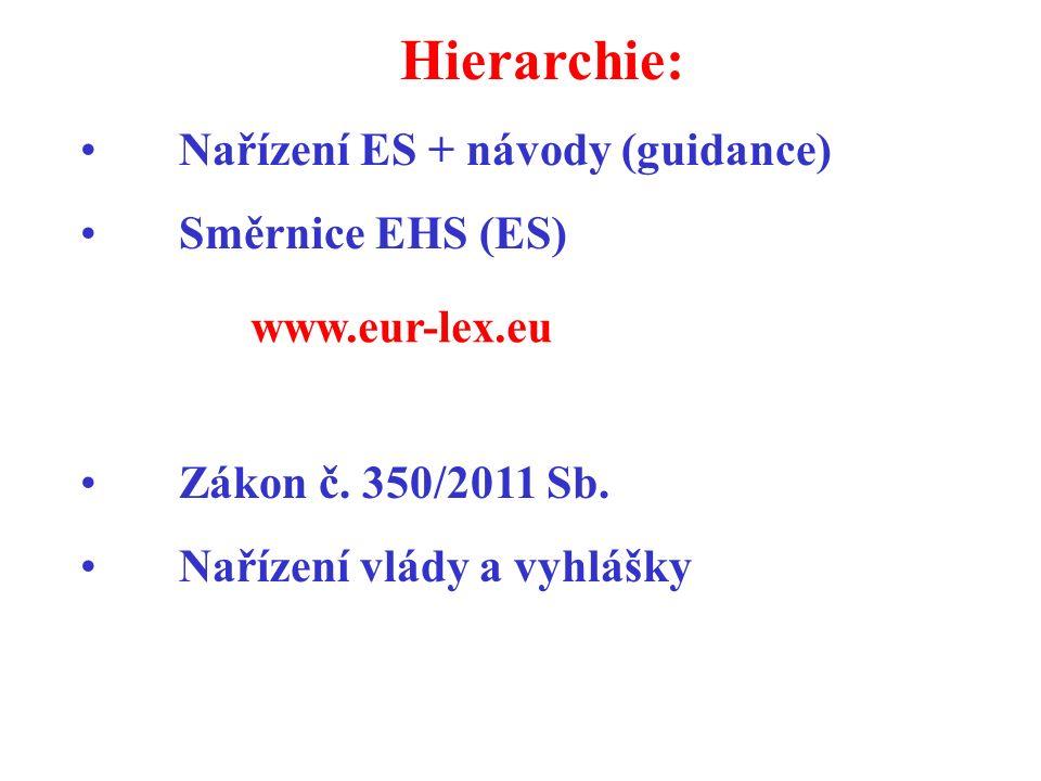 Hierarchie: Nařízení ES + návody (guidance) Směrnice EHS (ES) Zákon č. 350/2011 Sb. Nařízení vlády a vyhlášky www.eur-lex.eu