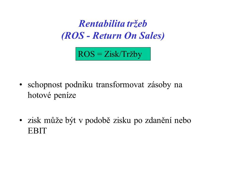 Rentabilita tržeb (ROS - Return On Sales) schopnost podniku transformovat zásoby na hotové peníze zisk může být v podobě zisku po zdanění nebo EBIT ROS = Zisk/Tržby