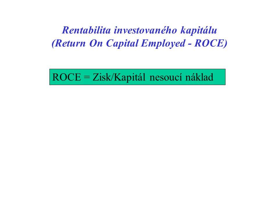 Rentabilita investovaného kapitálu (Return On Capital Employed - ROCE) ROCE = Zisk/Kapitál nesoucí náklad